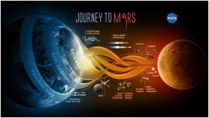 Physics Mars